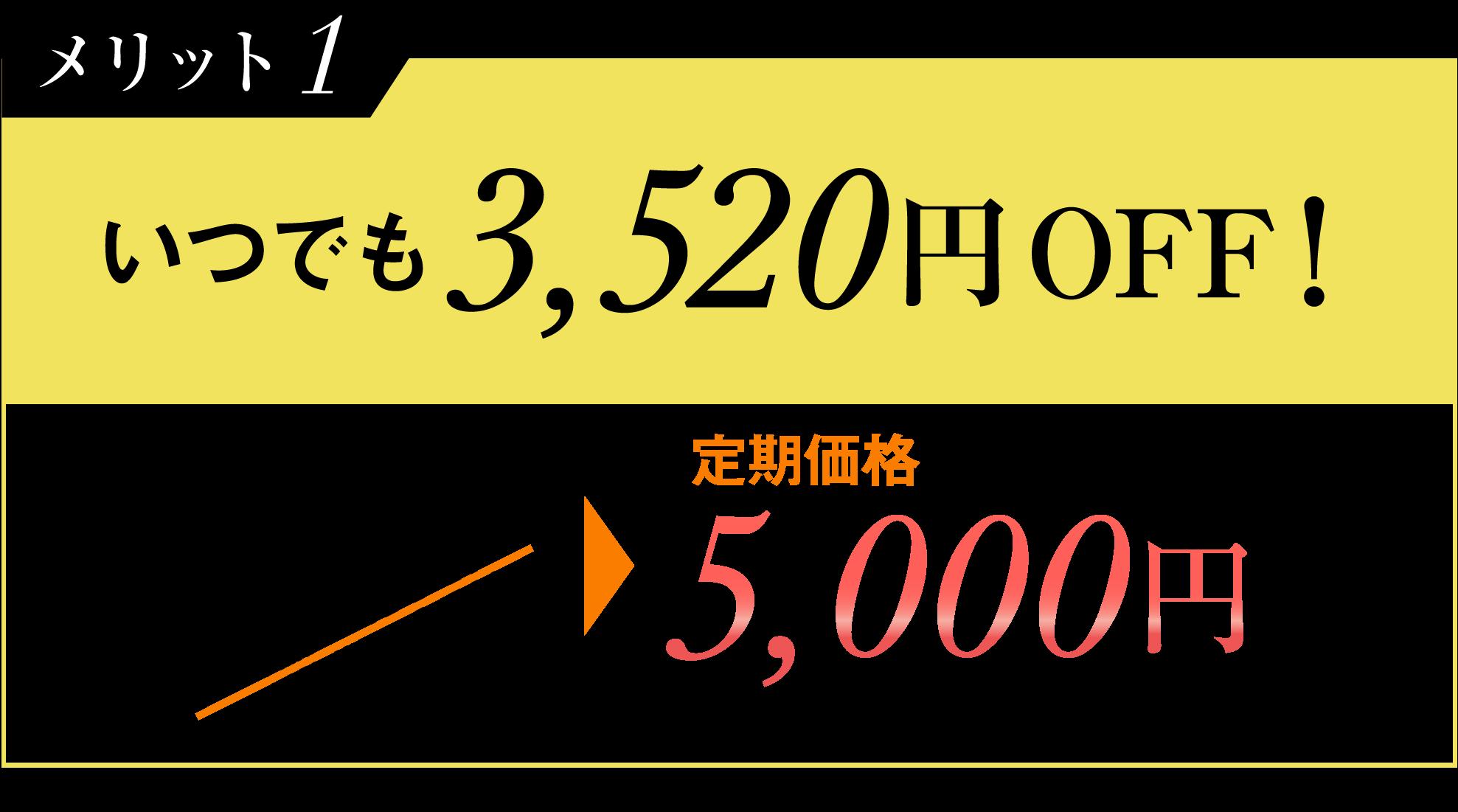 メリット1 いつでも3,520円OFF!通常価格8,200円(税込9,020円)定期価格5,000円(税込5,500円)